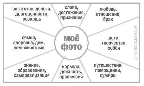 карта желаний картинки